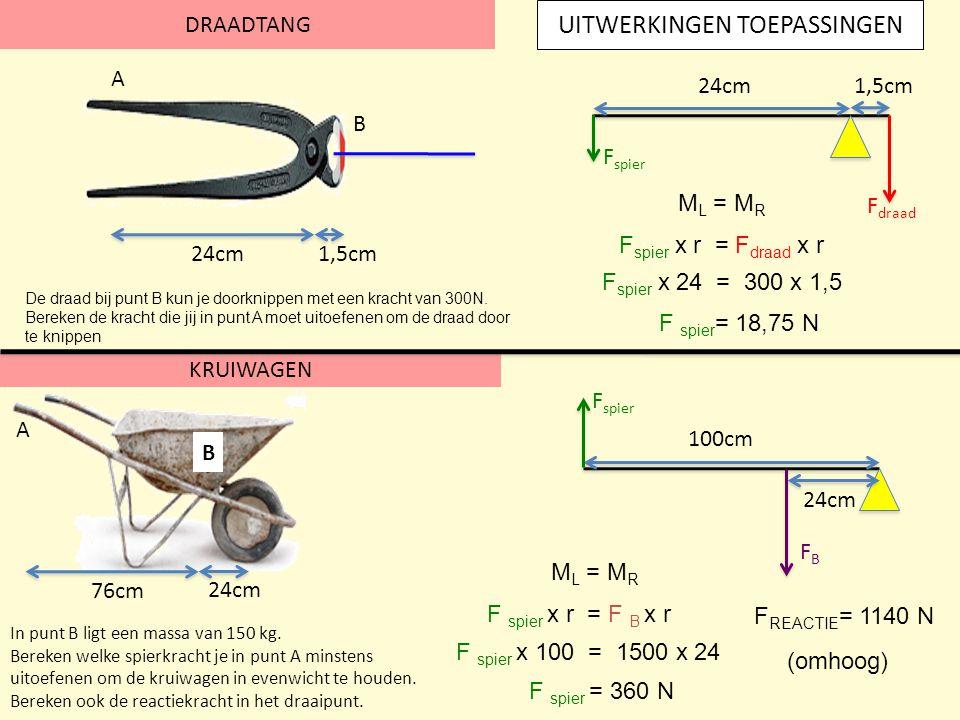 UITWERKINGEN TOEPASSINGEN DRAADTANG 24cm1,5cm De draad bij punt B kun je doorknippen met een kracht van 300N.