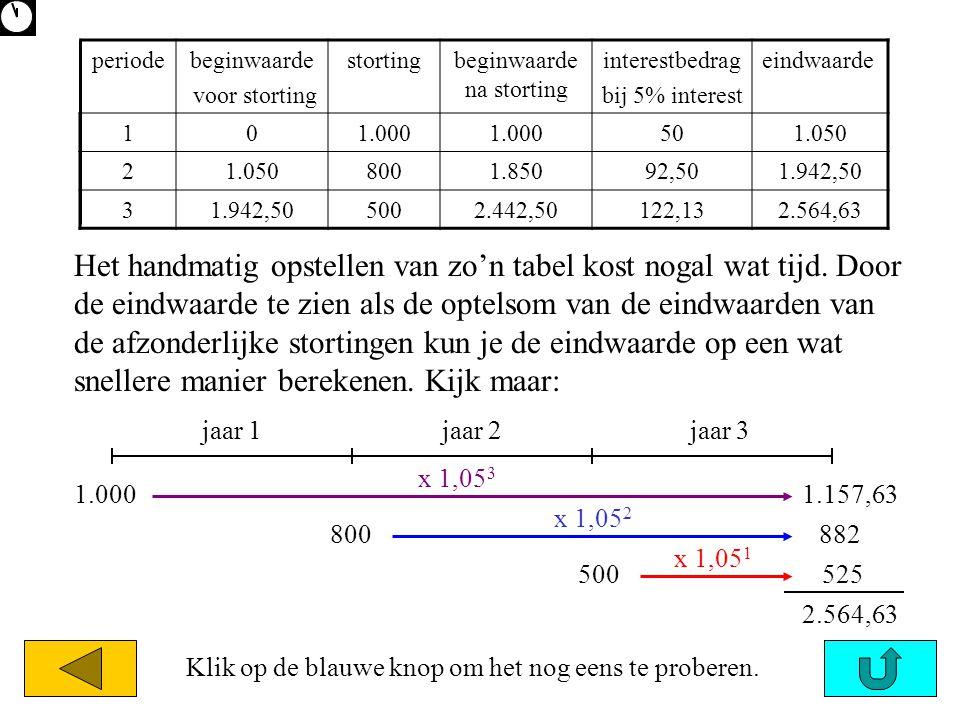 500 525 jaar 1jaar 2jaar 3 x 1,05 2 800882 x 1,05 3 1.0001.157,63 x 1,05 1 2.564,63 Het handmatig opstellen van zo'n tabel kost nogal wat tijd. Door d