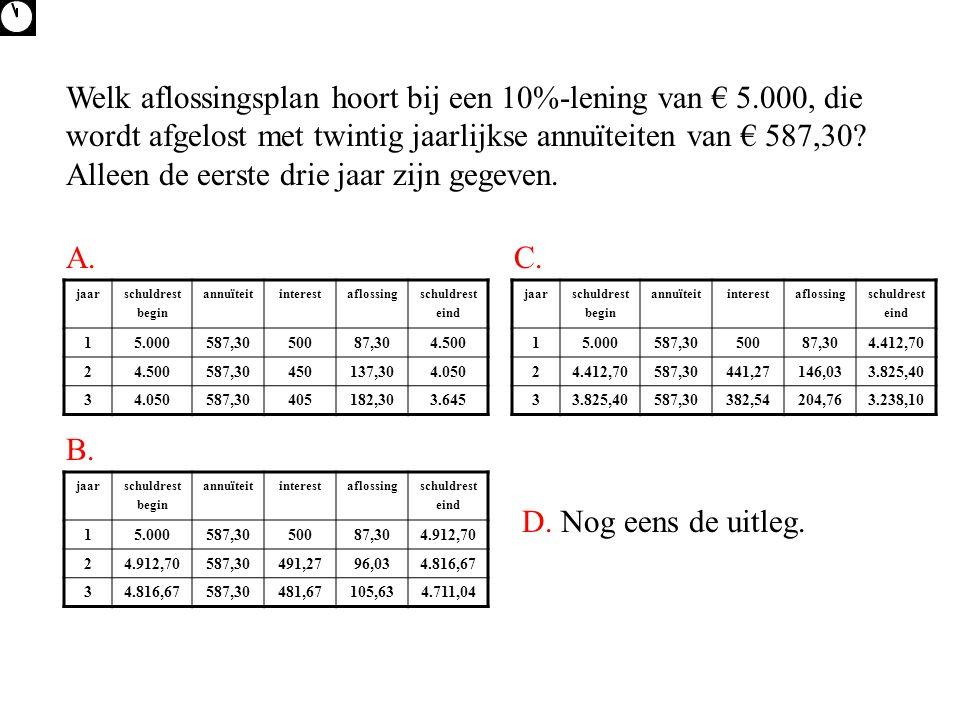 Welk aflossingsplan hoort bij een 10%-lening van € 5.000, die wordt afgelost met twintig jaarlijkse annuïteiten van € 587,30? Alleen de eerste drie ja