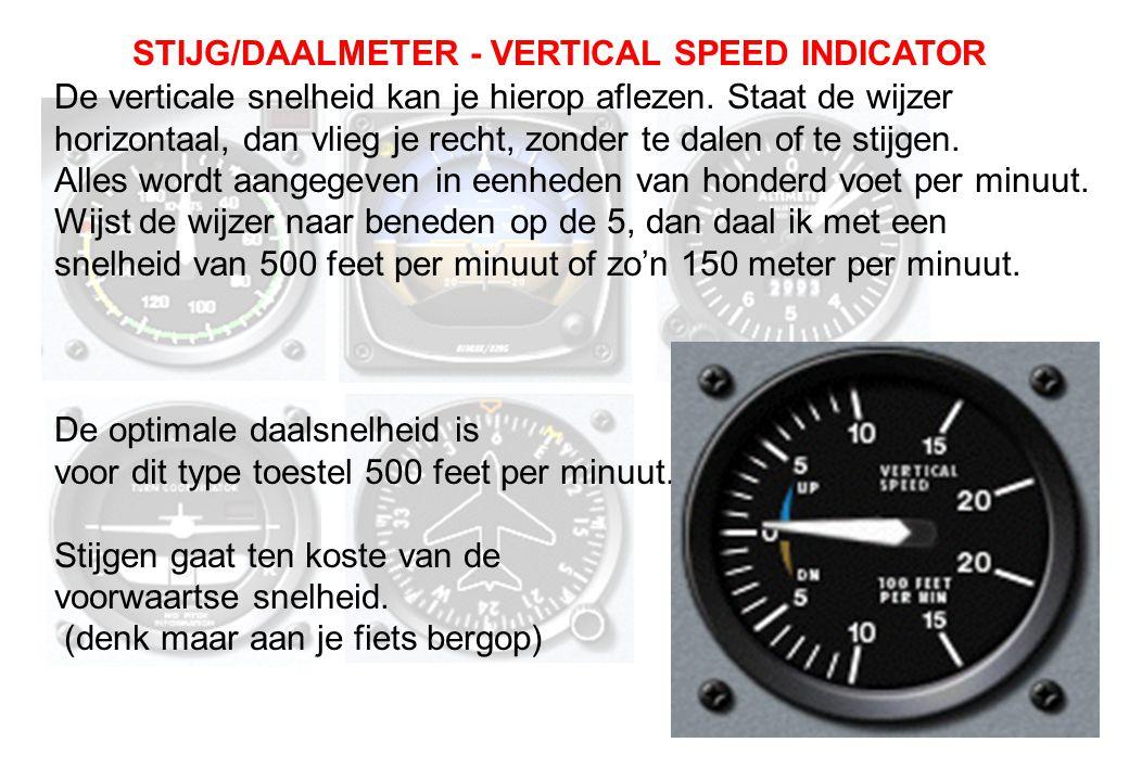 De verticale snelheid kan je hierop aflezen. Staat de wijzer horizontaal, dan vlieg je recht, zonder te dalen of te stijgen. Alles wordt aangegeven in