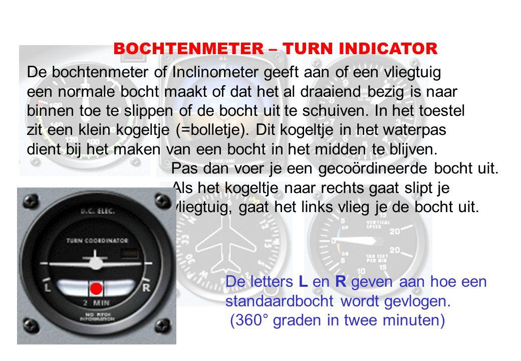 De bochtenmeter of Inclinometer geeft aan of een vliegtuig een normale bocht maakt of dat het al draaiend bezig is naar binnen toe te slippen of de bo