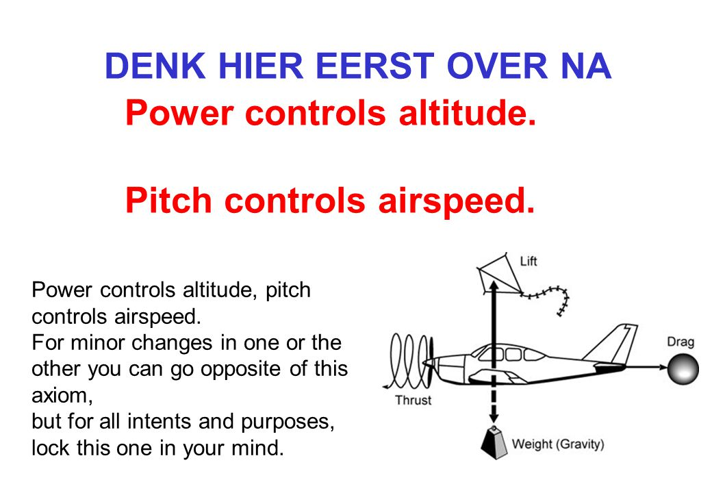 Power controls altitude. Pitch controls airspeed. DENK HIER EERST OVER NA Power controls altitude, pitch controls airspeed. For minor changes in one o