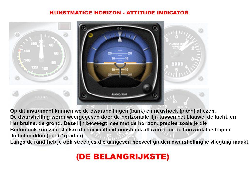 De bochtenmeter of Inclinometer geeft aan of een vliegtuig een normale bocht maakt of dat het al draaiend bezig is naar binnen toe te slippen of de bocht uit te schuiven.