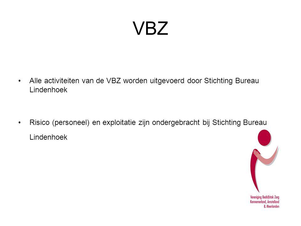 Alle activiteiten van de VBZ worden uitgevoerd door Stichting Bureau Lindenhoek Risico (personeel) en exploitatie zijn ondergebracht bij Stichting Bur