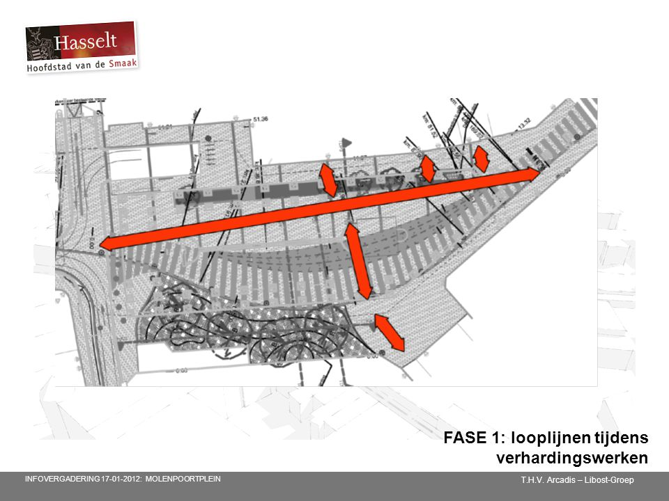 FASE 1: looplijnen tijdens verhardingswerken T.H.V.