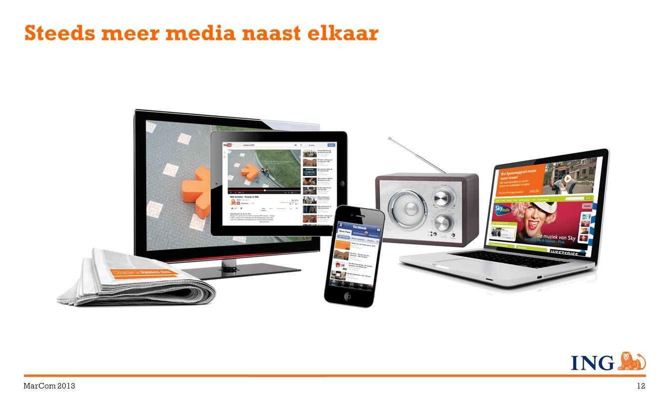 MarCom 201312 Steeds meer media naast elkaar