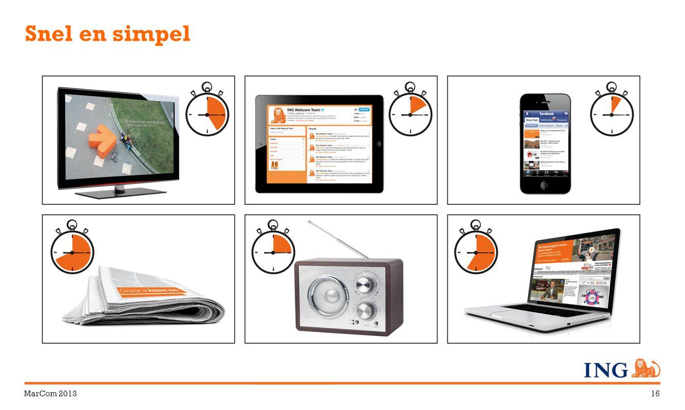 MarCom 201315 Snel en simpel