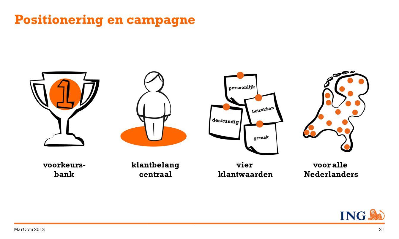 MarCom 201321 Positionering en campagne voorkeurs- bank klantbelang centraal vier klantwaarden voor alle Nederlanders