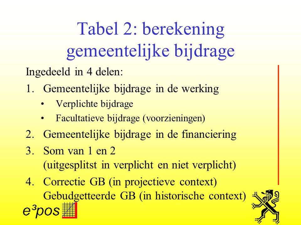 Tabel 2: berekening gemeentelijke bijdrage Ingedeeld in 4 delen: 1.Gemeentelijke bijdrage in de werking Verplichte bijdrage Facultatieve bijdrage (voorzieningen) 2.Gemeentelijke bijdrage in de financiering 3.Som van 1 en 2 (uitgesplitst in verplicht en niet verplicht) 4.Correctie GB (in projectieve context) Gebudgetteerde GB (in historische context)