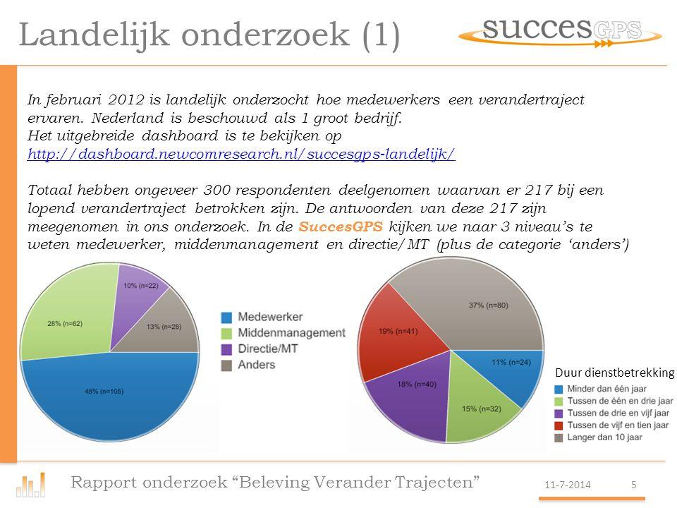 Landelijk onderzoek (2) Rapport onderzoek Beleving Verander Trajecten 11-7-20146 De volgende 3 meters gebruiken we om te achterhalen hoe medewerkers hun huidige werk en organisatie ervaren.