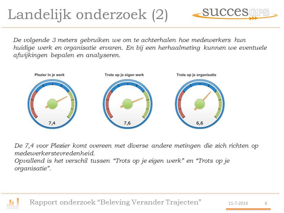 Landelijk onderzoek (3) Rapport onderzoek Beleving Verander Trajecten 11-7-20147 De volgende 2 meters raken de kern van de SuccesGPS Gemiddeld vinden de 217 respondenten dat op een schaal van 0 tot 100, de vooruitgang tot het te behalen einddoel 34 is.