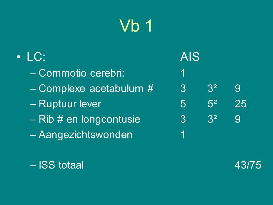 Vb 1 LC:AIS –Commotio cerebri:1 –Complexe acetabulum #33²9 –Ruptuur lever55²25 –Rib # en longcontusie33²9 –Aangezichtswonden1 –ISS totaal43/75