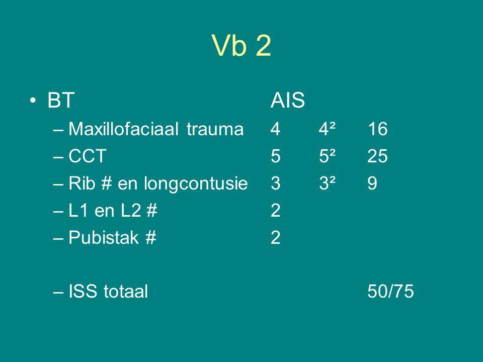 Vb 2 BTAIS –Maxillofaciaal trauma44²16 –CCT55²25 –Rib # en longcontusie33²9 –L1 en L2 #2 –Pubistak #2 –ISS totaal50/75