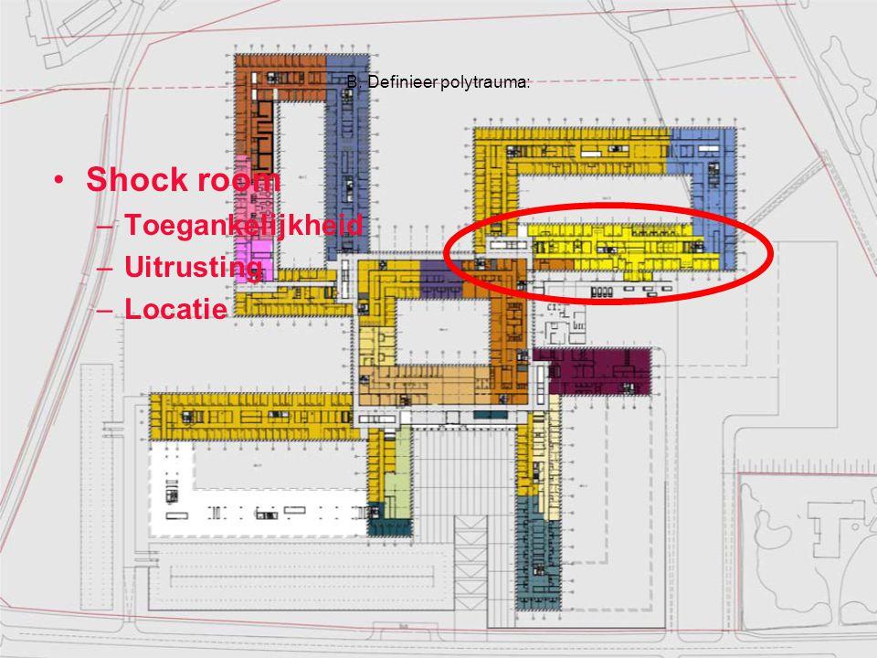 B. Definieer polytrauma: Shock room –Toegankelijkheid –Uitrusting –Locatie