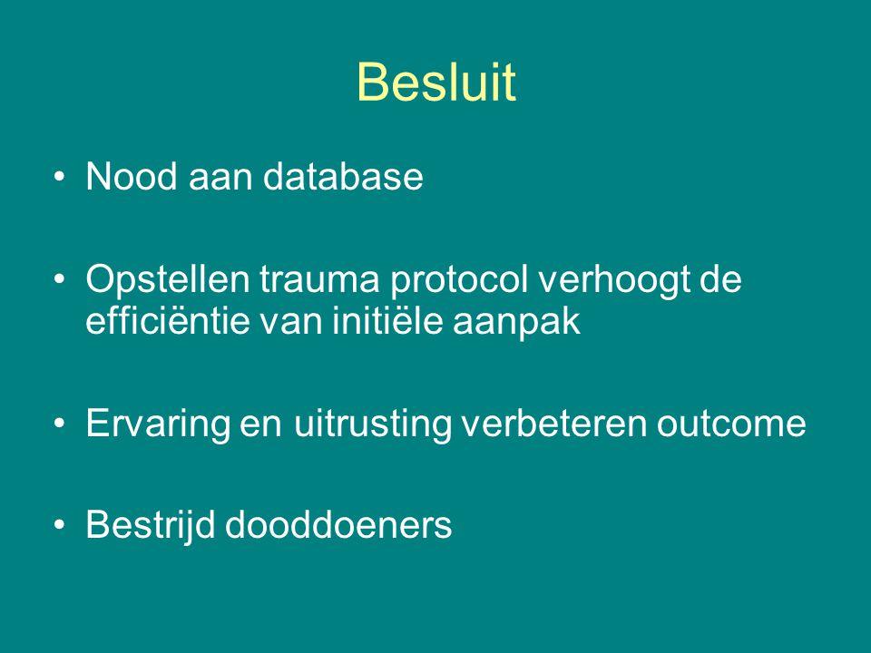 Besluit Nood aan database Opstellen trauma protocol verhoogt de efficiëntie van initiële aanpak Ervaring en uitrusting verbeteren outcome Bestrijd dooddoeners