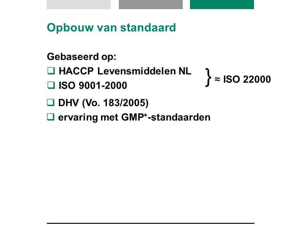 Opbouw van standaard Gebaseerd op:  HACCP Levensmiddelen NL  ISO 9001-2000 } ≈ ISO 22000  DHV (Vo. 183/2005)  ervaring met GMP + -standaarden