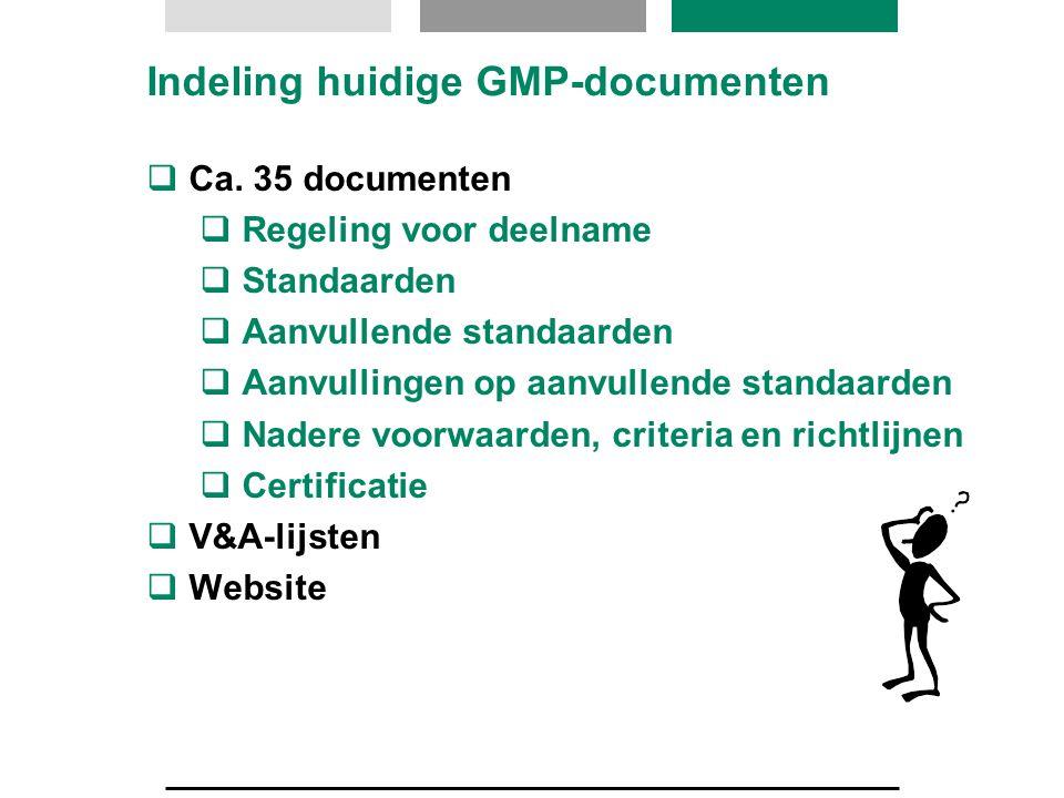 Indeling huidige GMP-documenten  Ca. 35 documenten  Regeling voor deelname  Standaarden  Aanvullende standaarden  Aanvullingen op aanvullende sta