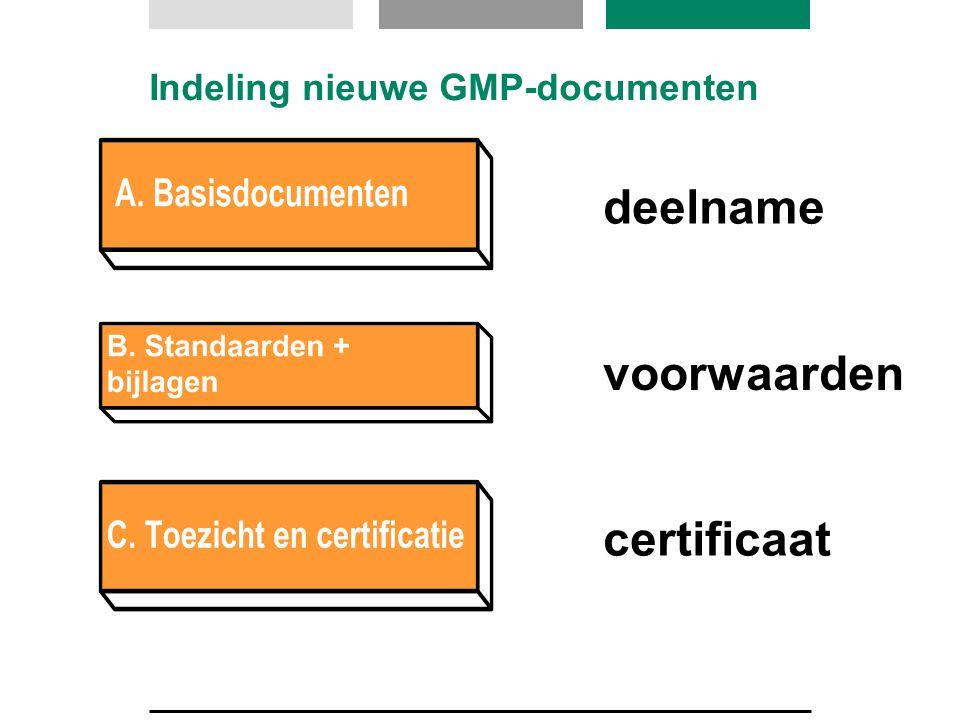 Algemene opbouw van standaard 8 hoofdstukken, in navolging van ISO9001 1 tm 3: Scope, definities, etc.