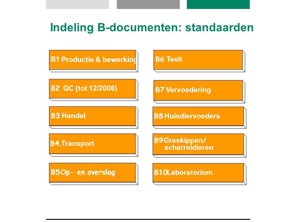 Indeling B-documenten: standaarden B1 Productie & bewerking  samenvoeging van productiestandaarden  geen onderscheid naar product  vermelding scope op certificaat  wat doe je met welke diervoeders  volgens vaste regels  bevat ook eisen voor O&O en handel.