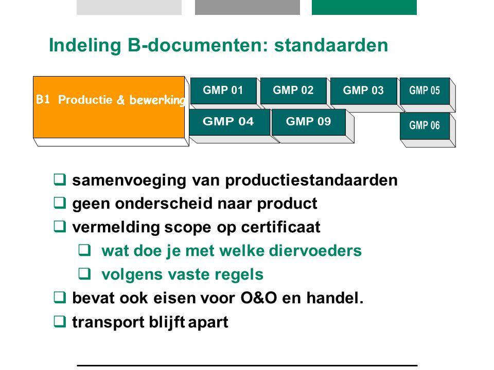 Indeling B-documenten: standaarden B1 Productie & bewerking  samenvoeging van productiestandaarden  geen onderscheid naar product  vermelding scope