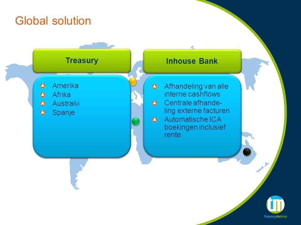 Inhouse Bank Afhandeling van alle interne cashflows Centrale afhande- ling externe facturen Automatische ICA boekingen inclusief rente Afhandeling van