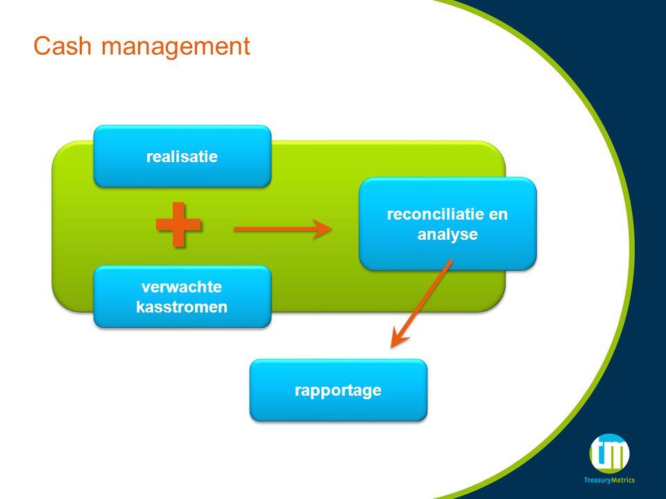 Cash management realisatie verwachte kasstromen reconciliatie en analyse rapportage +