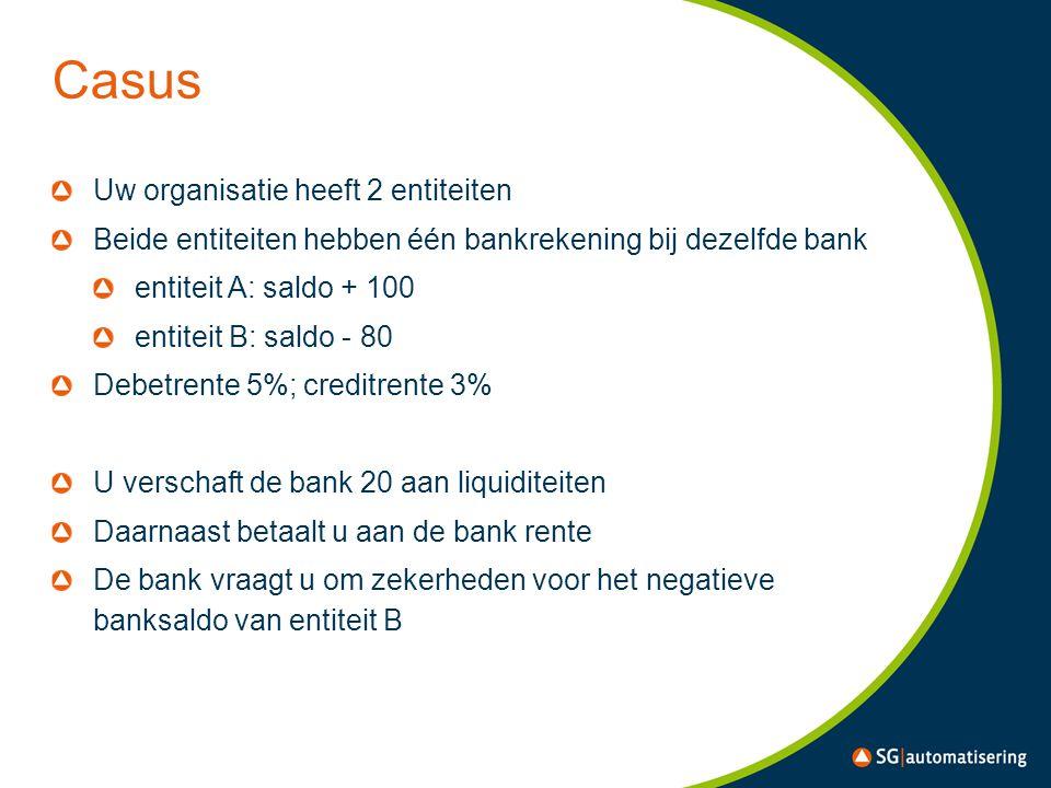Break the bank link Structureren van cash pooling met behulp van uw treasurysoftware (software pooling)