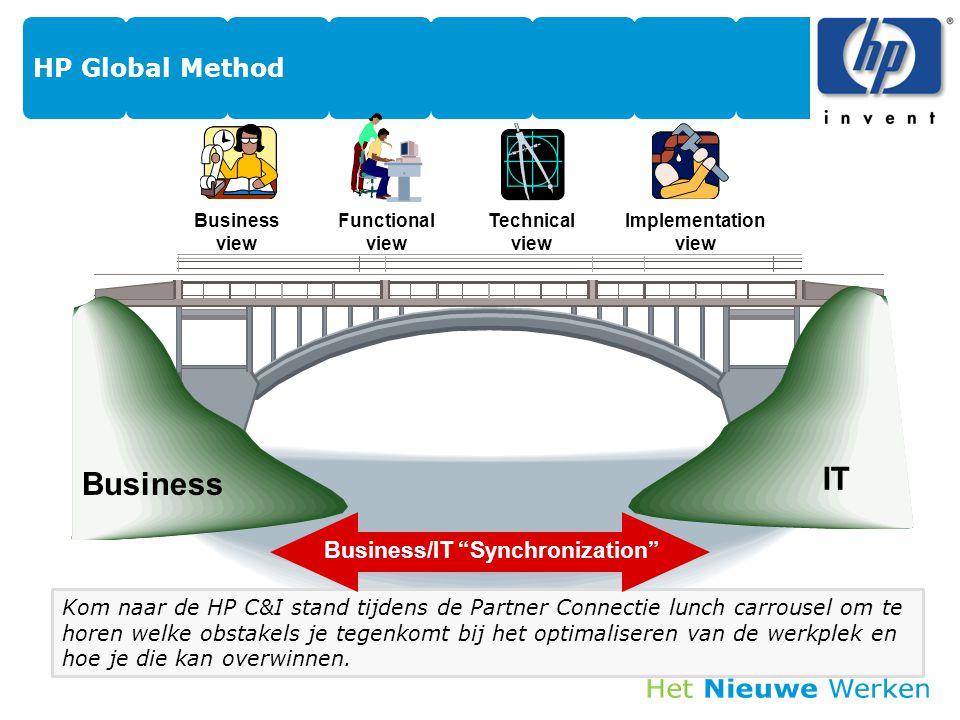 HP Global Method 12 IT Technical view Functional view Business view Implementation view Kom naar de HP C&I stand tijdens de Partner Connectie lunch ca