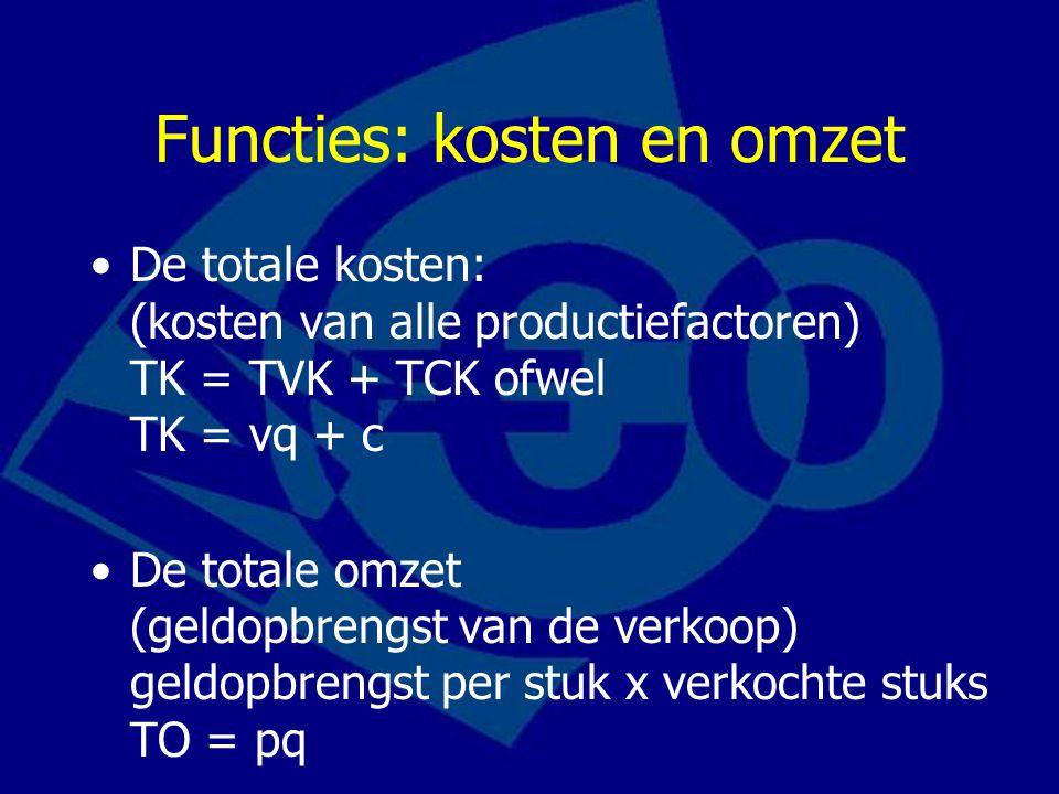 Functies: kosten en omzet De totale kosten: (kosten van alle productiefactoren) TK = TVK + TCK ofwel TK = vq + c De totale omzet (geldopbrengst van de verkoop) geldopbrengst per stuk x verkochte stuks TO = pq