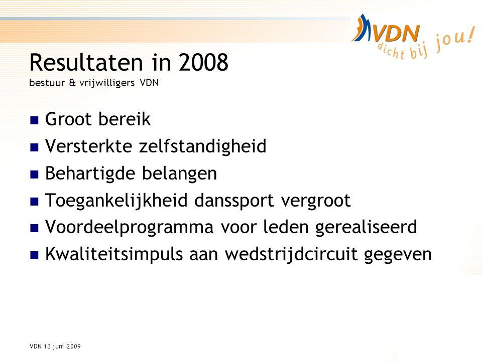 VDN 13 juni 2009 Jaarverslag 2008 bestuur & vrijwilligers VDN Groot bereik: Leden en niet-leden: community van 2.000 dansliefhebbers (8 mailingen/nieuwsbrieven) 500 dansscholen 86 wedstrijdorganisatoren Meer dan 12.000 bezoeken op www.danssporter.nlwww.danssporter.nl Samenwerking met Danceplaza