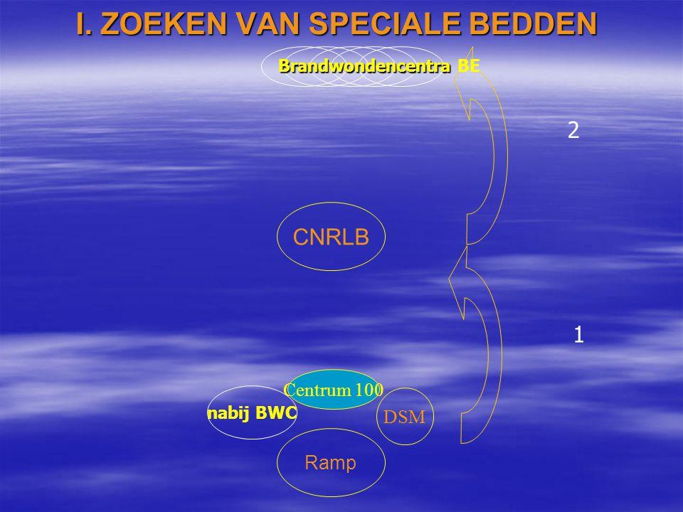 Ramp DSM Centrum 100 CNRLB nabij BWC Brandwondencentra Brandwondencentra BE 1 2 I.