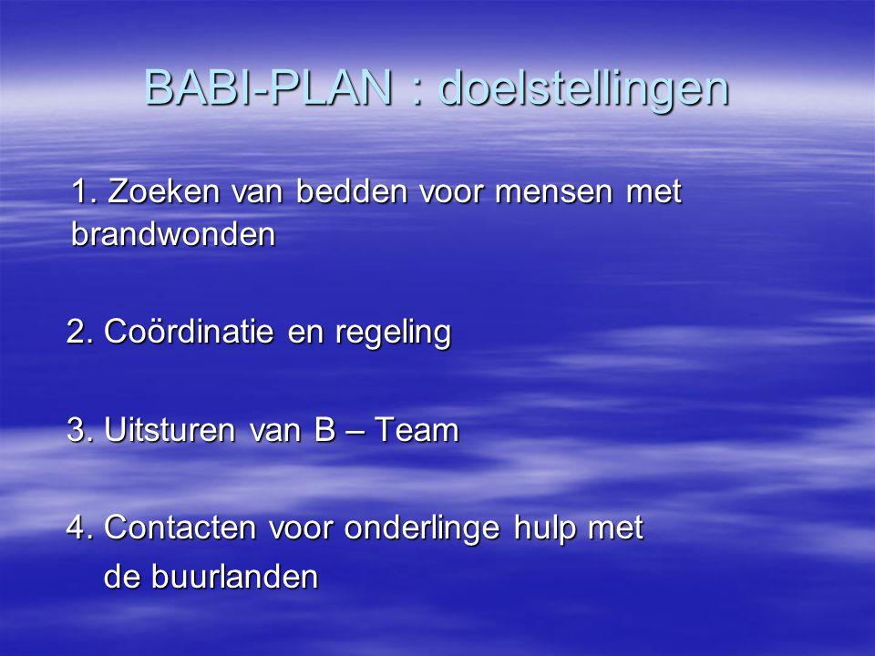BABI-PLAN : doelstellingen 1.Zoeken van bedden voor mensen met brandwonden 1.