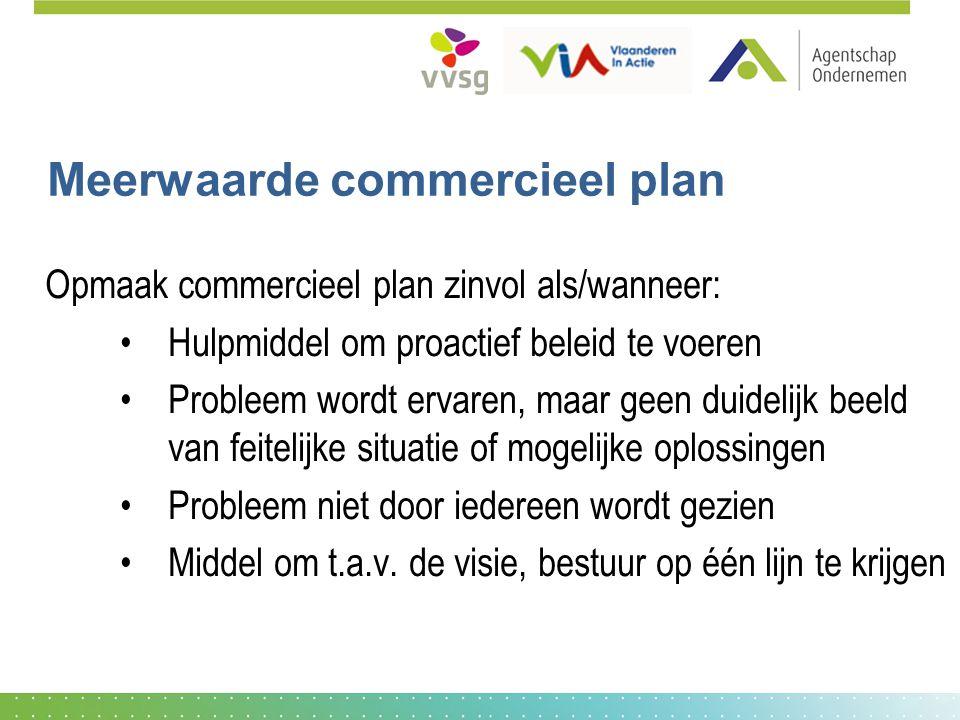 Opmaak commercieel plan zinvol als/wanneer: Hulpmiddel om proactief beleid te voeren Probleem wordt ervaren, maar geen duidelijk beeld van feitelijke