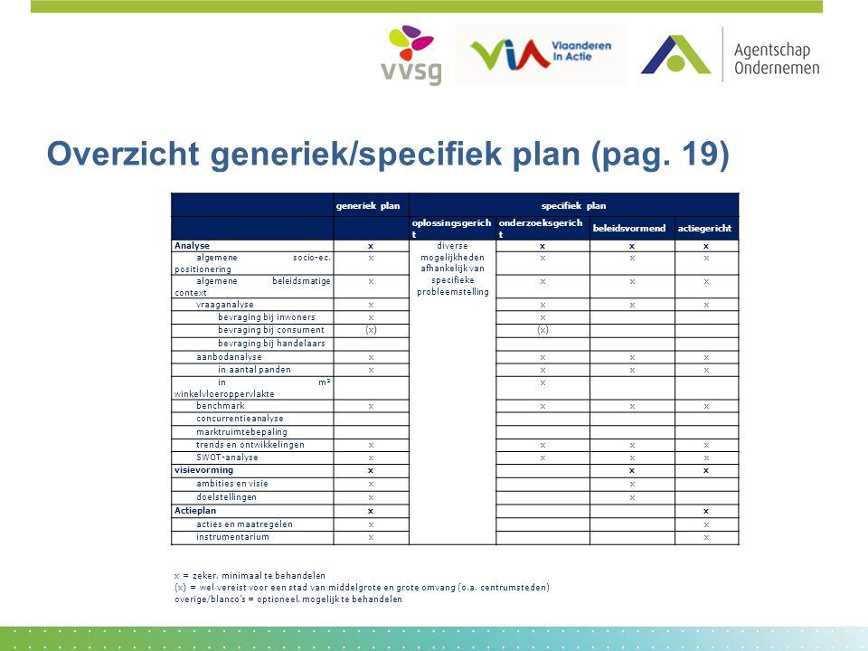Overzicht generiek/specifiek plan (pag. 19) generiek planspecifiek plan oplossingsgerich t onderzoeksgerich t beleidsvormendactiegericht Analysex dive