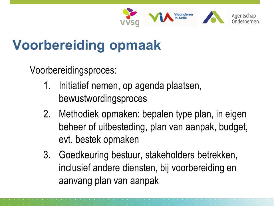 Voorbereiding opmaak Voorbereidingsproces: 1.Initiatief nemen, op agenda plaatsen, bewustwordingsproces 2.Methodiek opmaken: bepalen type plan, in eig