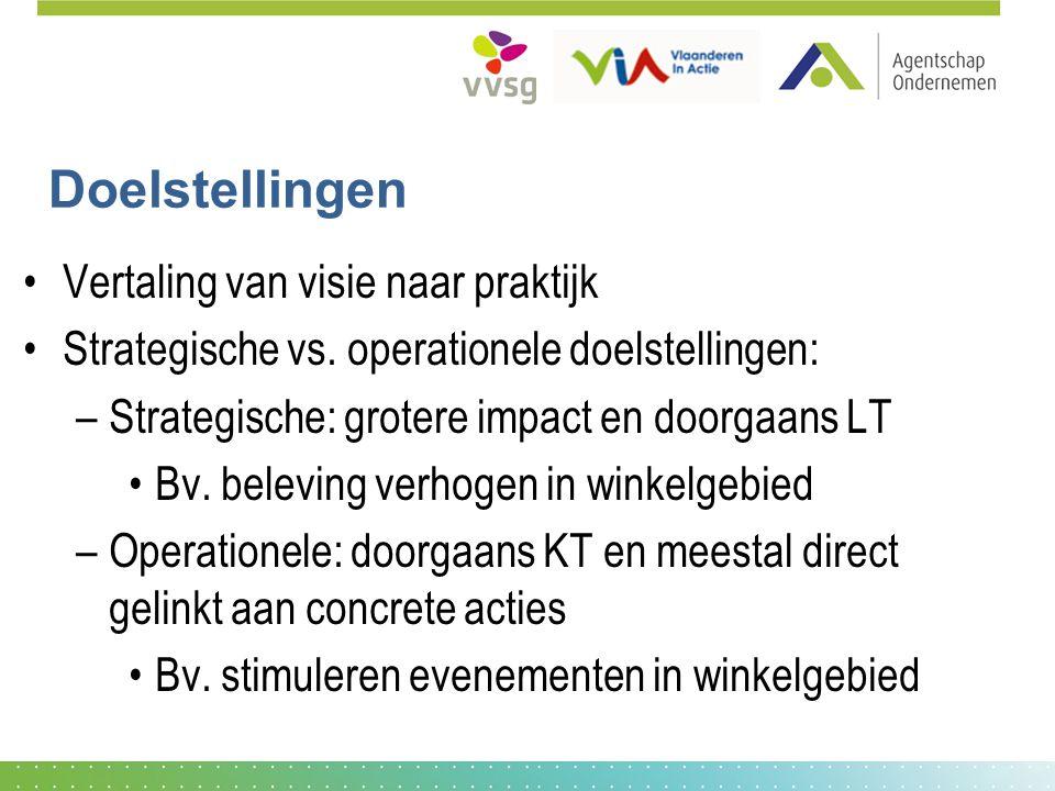 Doelstellingen Vertaling van visie naar praktijk Strategische vs. operationele doelstellingen: –Strategische: grotere impact en doorgaans LT Bv. belev