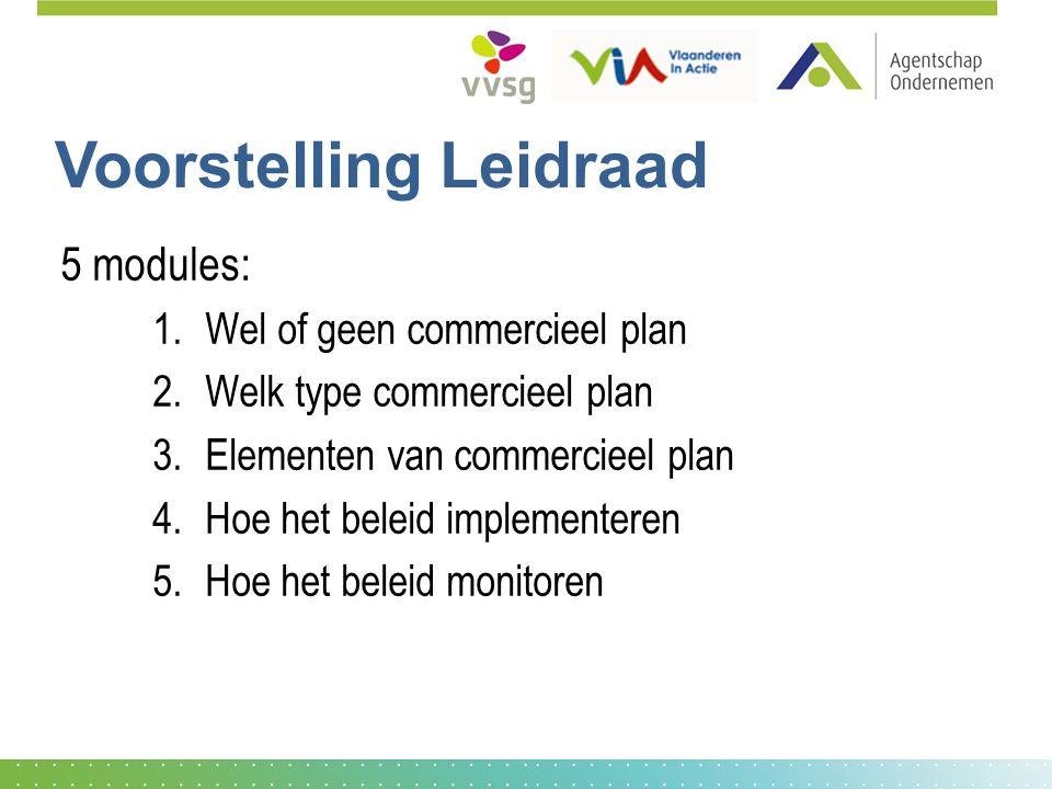 5 modules: 1.Wel of geen commercieel plan 2.Welk type commercieel plan 3.Elementen van commercieel plan 4.Hoe het beleid implementeren 5.Hoe het belei