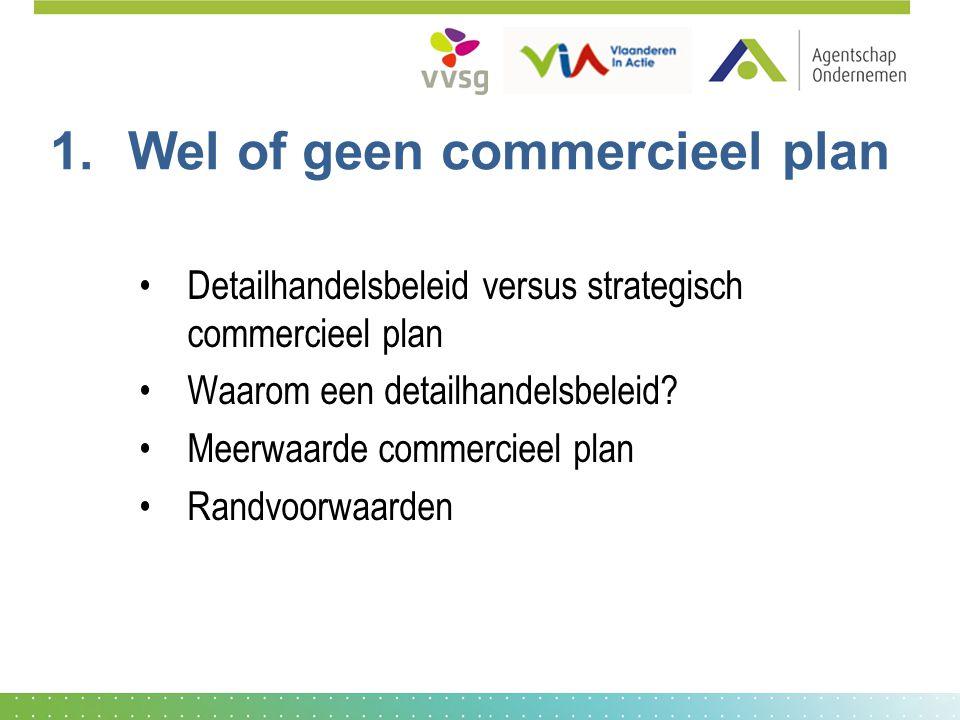 Detailhandelsbeleid versus strategisch commercieel plan Waarom een detailhandelsbeleid? Meerwaarde commercieel plan Randvoorwaarden 1.Wel of geen comm