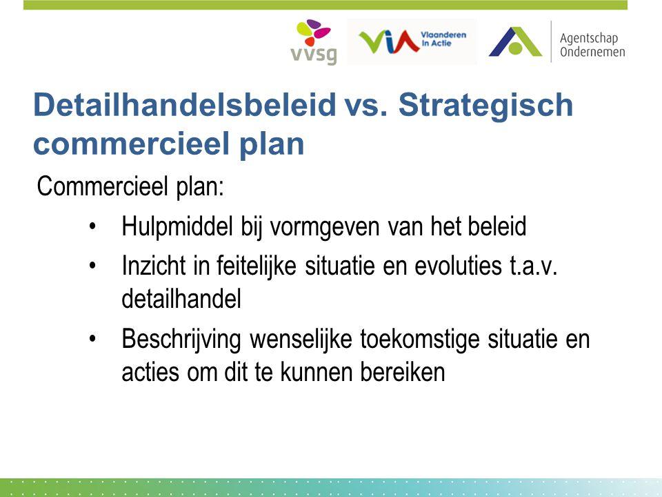 Commercieel plan: Hulpmiddel bij vormgeven van het beleid Inzicht in feitelijke situatie en evoluties t.a.v. detailhandel Beschrijving wenselijke toek