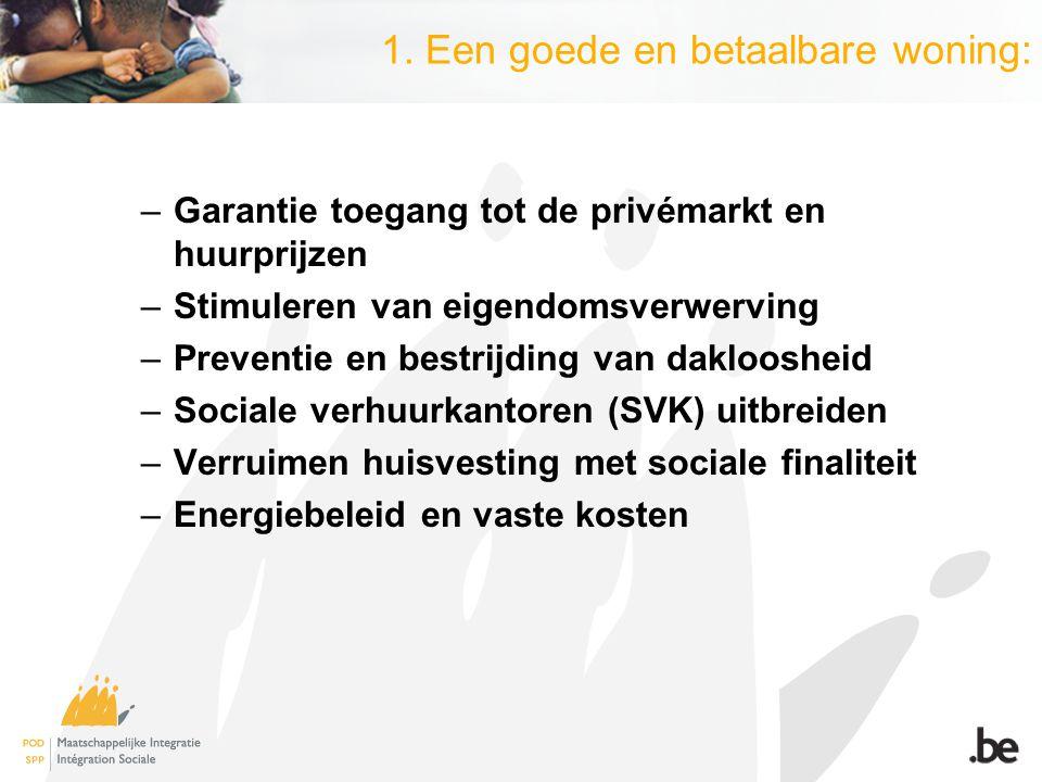 1. Een goede en betaalbare woning: –Garantie toegang tot de privémarkt en huurprijzen –Stimuleren van eigendomsverwerving –Preventie en bestrijding va
