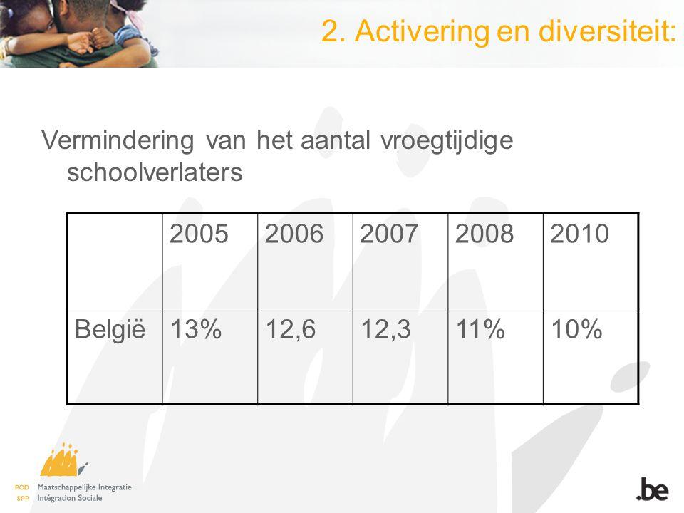 2. Activering en diversiteit: Vermindering van het aantal vroegtijdige schoolverlaters 20052006200720082010 België13%12,612,311%10%