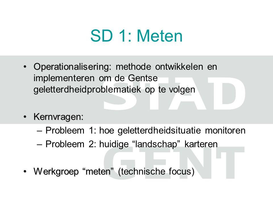 SD 1: Meten Operationalisering:Operationalisering: methode ontwikkelen en implementeren om de Gentse geletterdheidproblematiek op te volgen Kernvragen:Kernvragen: –Probleem 1: hoe geletterdheidsituatie monitoren –Probleem 2: huidige landschap karteren Werkgroep meten Werkgroep meten (technische focus)