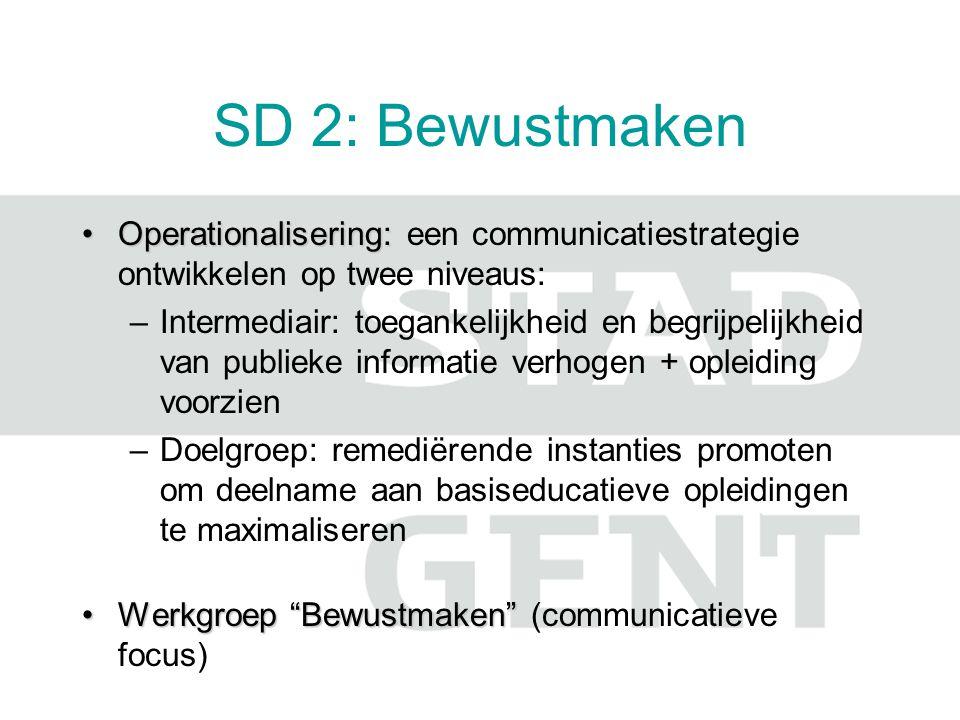 SD 2: Bewustmaken Operationalisering:Operationalisering: een communicatiestrategie ontwikkelen op twee niveaus: –Intermediair: toegankelijkheid en begrijpelijkheid van publieke informatie verhogen + opleiding voorzien –Doelgroep: remediërende instanties promoten om deelname aan basiseducatieve opleidingen te maximaliseren Werkgroep Bewustmaken Werkgroep Bewustmaken (communicatieve focus)