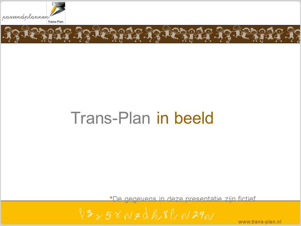 Trans-Plan in beeld www.trans-plan.nl *De gegevens in deze presentatie zijn fictief