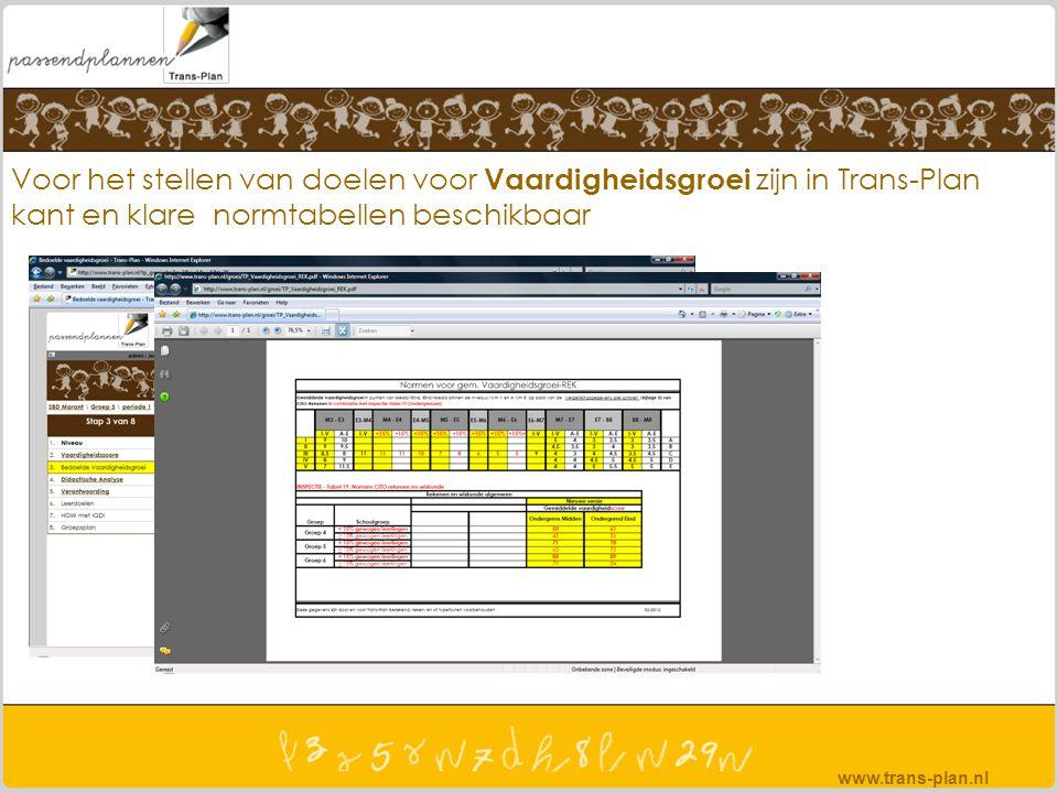 Voor het stellen van doelen voor Vaardigheidsgroei zijn in Trans-Plan kant en klare normtabellen beschikbaar www.trans-plan.nl