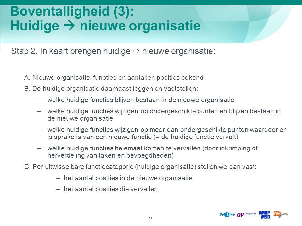 16 Boventalligheid (3): Huidige  nieuwe organisatie Stap 2. In kaart brengen huidige  nieuwe organisatie: A. Nieuwe organisatie, functies en aantall