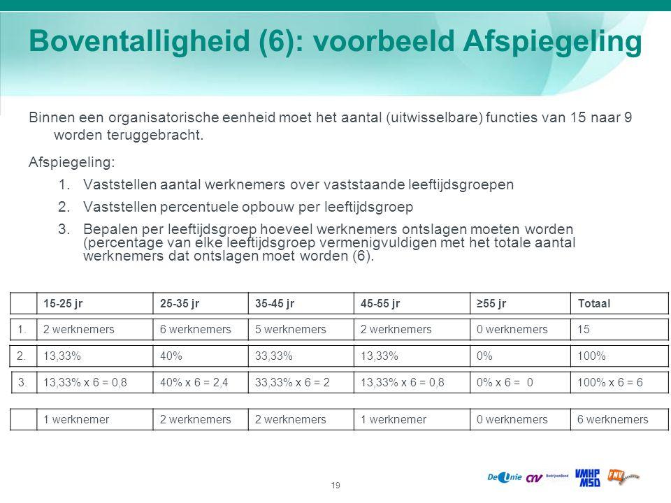 19 Boventalligheid (6): voorbeeld Afspiegeling Binnen een organisatorische eenheid moet het aantal (uitwisselbare) functies van 15 naar 9 worden terug