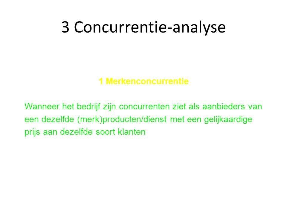 3 Concurrentie-analyse 1 Merkenconcurrentie Wanneer het bedrijf zijn concurrenten ziet als aanbieders van een dezelfde (merk)producten/dienst met een
