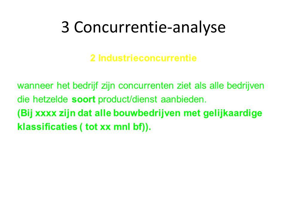 3 Concurrentie-analyse 2 Industrieconcurrentie wanneer het bedrijf zijn concurrenten ziet als alle bedrijven die hetzelde soort product/dienst aanbied