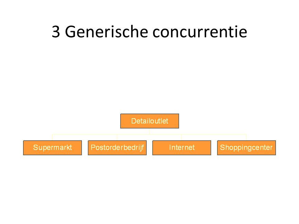 3 Generische concurrentie
